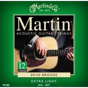 Martin 41M180